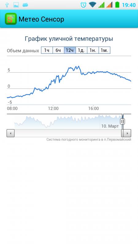 Screenshot_2014-03-16-19-40-50.png