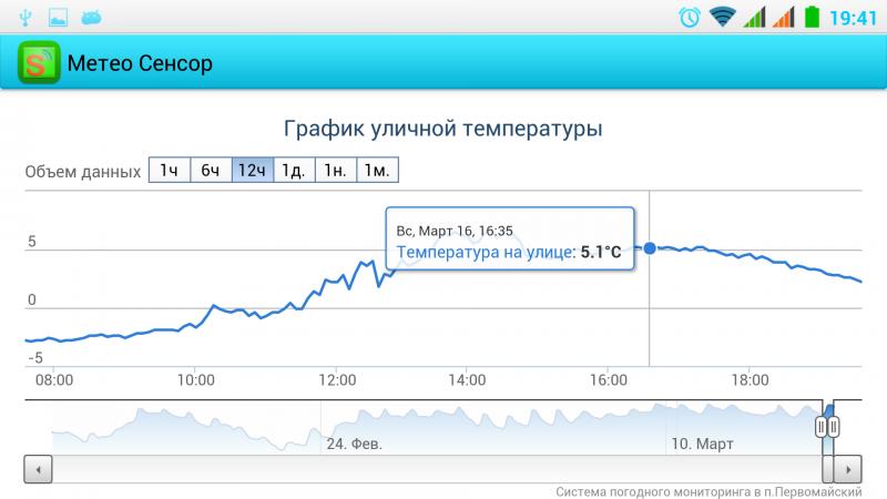 Screenshot_2014-03-16-19-42-01.png
